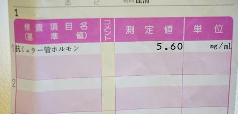 【二人目不妊】2,はなおかIVFクリニックへ転院&AMH検査をする