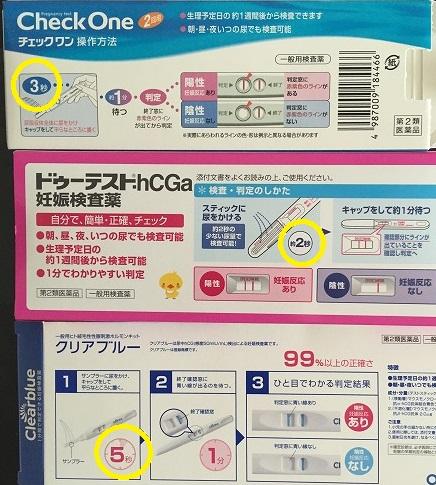 【KLC2周期目】42,  日本製妊娠検査薬3種類を徹底比較!ET19